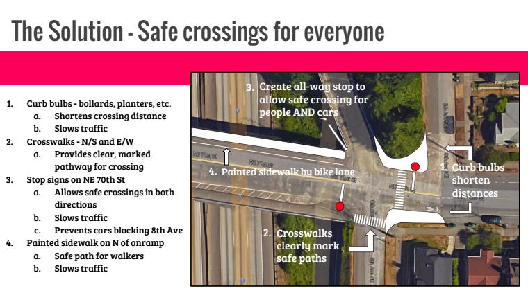 Roosevelt crossing solution